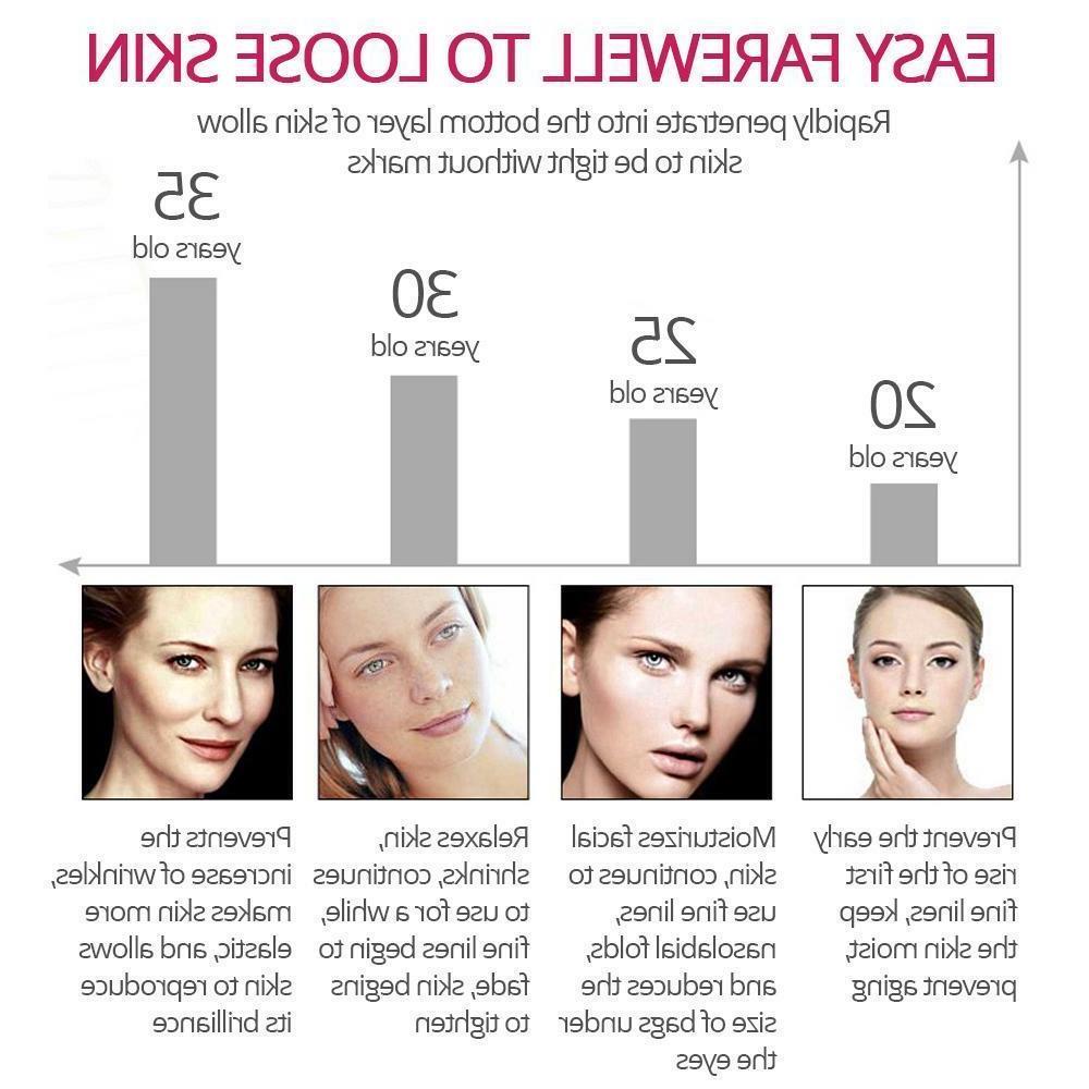 Argireline Collagen Serum Face Cream Anti-Aging Lift