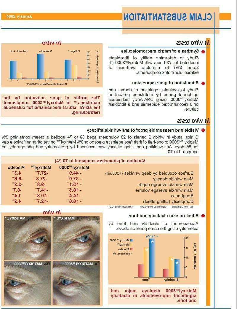 Matrixyl 3000 Hyaluronic Acid Vitamin